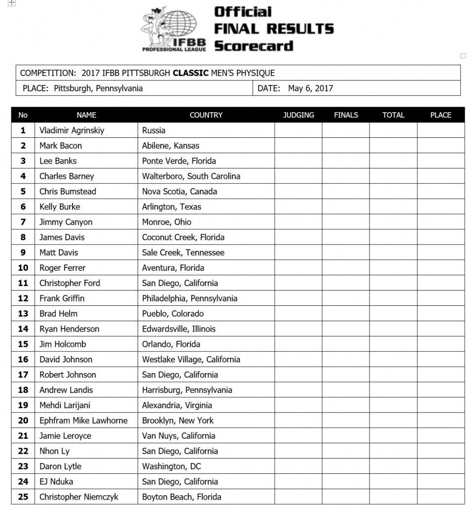 OFFICIAL 2017 IFBB Pittsburgh Pro Competitors List