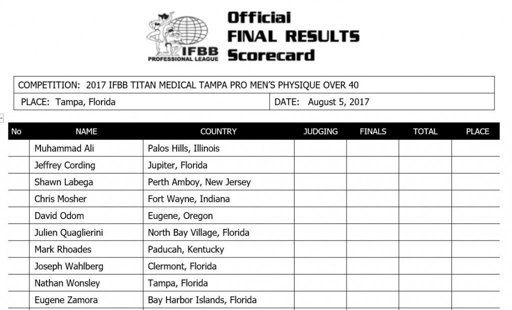 2017 IFBB Titan Medical Tampa Pro Competitors List