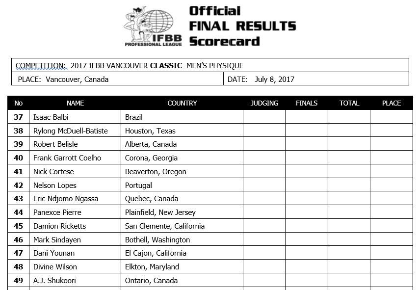 2017 Vancouver Pro Official Competitors List