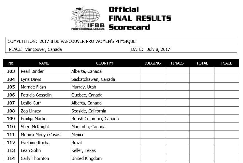 2017 Vancouver Pro Official Competitors List