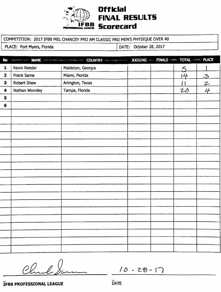 2017 Mel Chancey Pro Scorecards