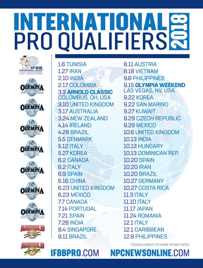 OFFICIAL 2018 IFBB Pro League Pro Qualifier schedule