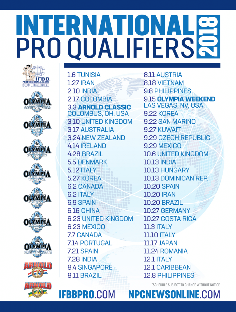 OFFICIAL 2018 IFBB Pro League Pro Qualifier schedule