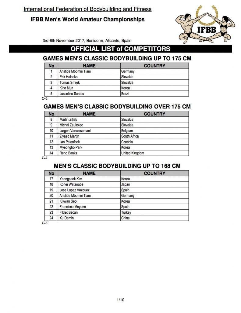 World Amateur Bodybuilding Championships Competitors List