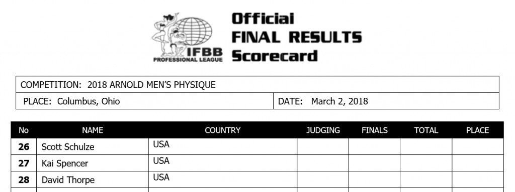 OFFICIAL: 2018 Arnold Classic USA Competitors List