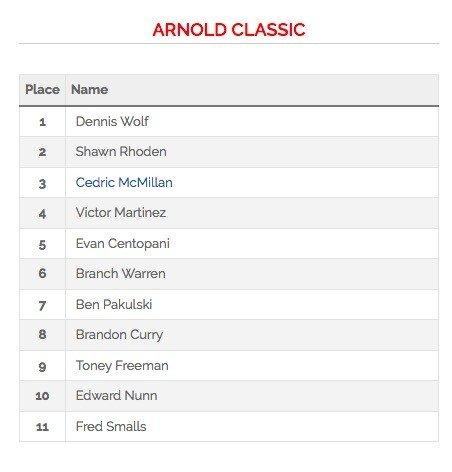 Arnold Classic 30th Anniversary: 2014-2017