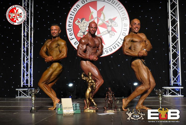 OFFICIAL RESULTS: 2018 Malta Federation of Bodybuilding & Fitness National Championships