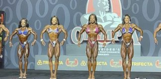 Women's Figure Callout Report