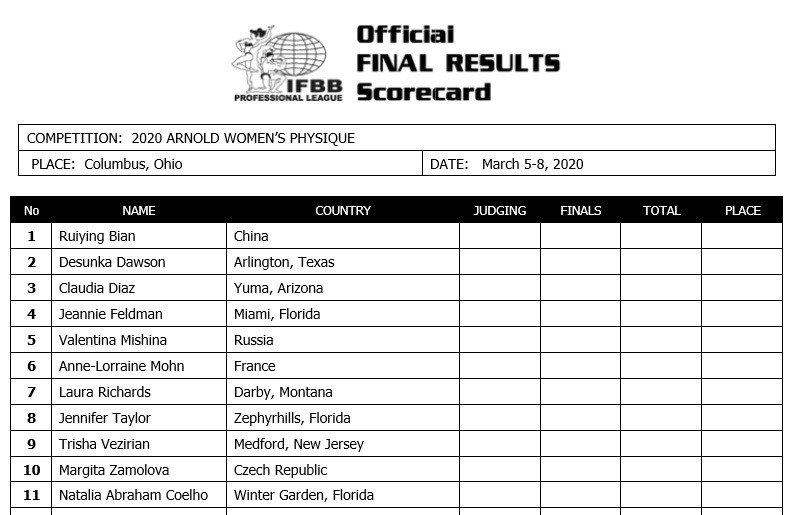Arnold Classic Official Competitors List