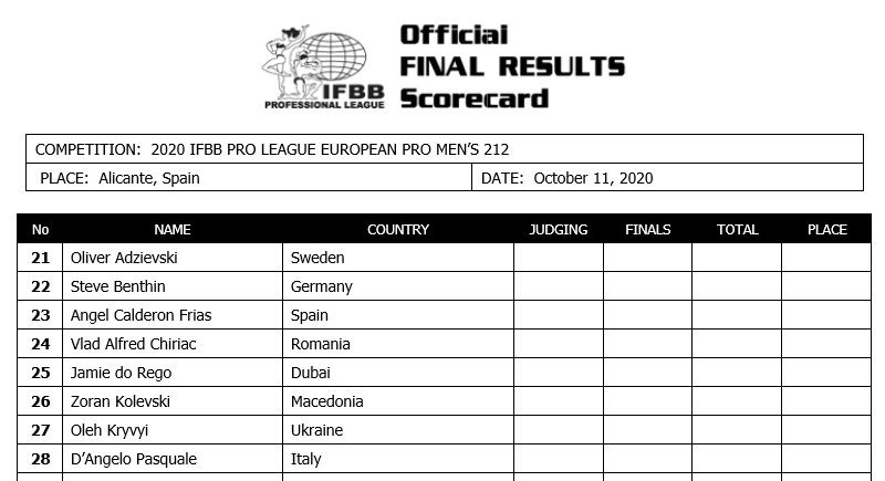 europa pro official competitors