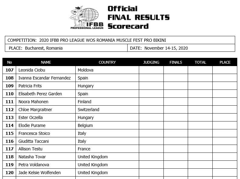 Romania Pro Competitors list