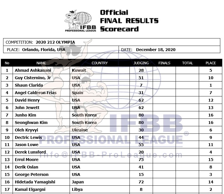 Olympia Weekend Official Scorecards