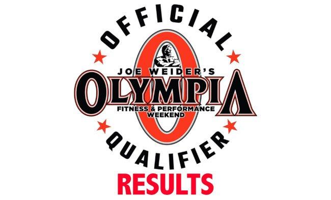 Full Results NPC/Pro